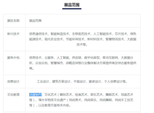 上海动画制作展区